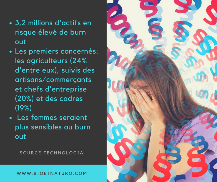 Catherine Petitdidier Naturopathe Puteaux burn out 2