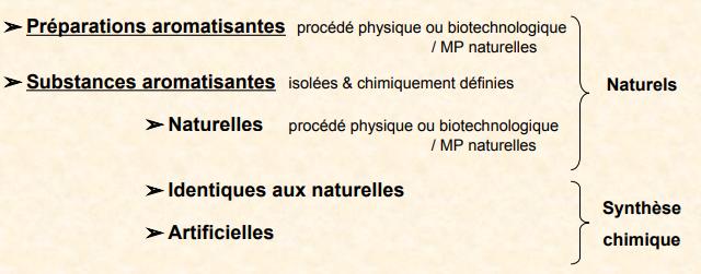 Catherine Petitdidier Naturopathe Puteaux Vanille 10